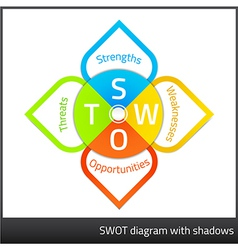 SWOT analysis diagram in sticker style vector image