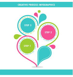 Creative Process Infographics Template vector