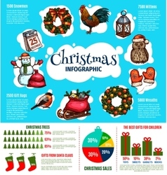 Christmas infographic with holiday icons vector