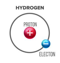 bohr model of scientific hydrogen atom vector image