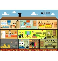 Cartoon family house vector image