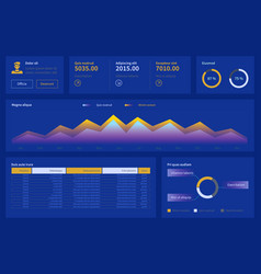 dashboard with infographic elements charts vector image