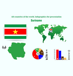 suriname all countries of the world infographics vector image