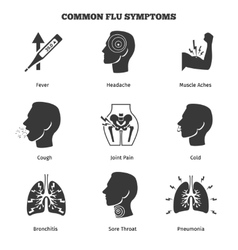 Flu influenza or grippe symptoms icons set vector image
