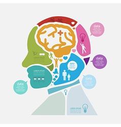 Modern Design human Brain template vector image