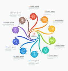 Swirl style infographic template with 10 options vector