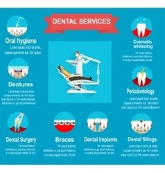 Types of dental clinic services vector image
