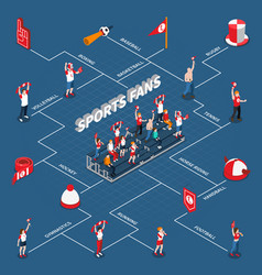 Sports fans isometric infographics vector