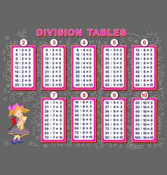 Division tables for little children educational vector