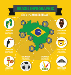 brazil infographic concept flat style vector image vector image
