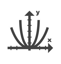 Algebra vector