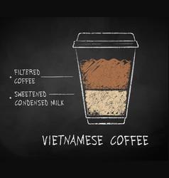 chalk drawn sketch vietnamese coffee vector image