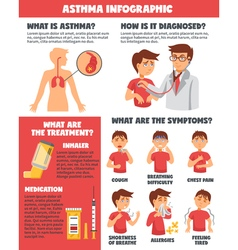 Asthma Symptoms Illnesses Infographics vector