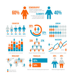 business statistics graph demographics population vector image vector image