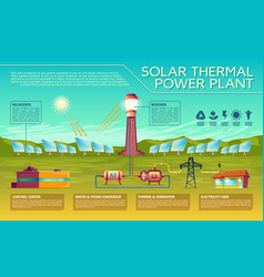 solar energy industry infographics template vector image