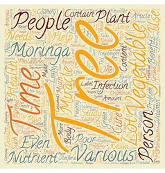 The Miracle Tree text background wordcloud concept vector