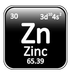 Periodic table element zinc icon vector