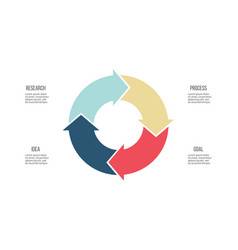 business infographics circle with 4 parts arrows vector image