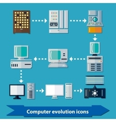 Computer evolution flat vector