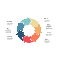 business infographics circle with 7 parts arrows vector image