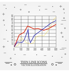 Graphs thin line design vector