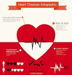 Heart infographic vector image