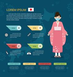 epidemics virus information japanese national vector image