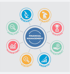 financial management with icons vector image