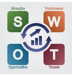 Swot analysis vector