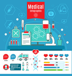 flat medical care infographic concept vector image vector image