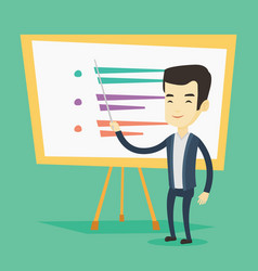 teacher or student standing in front of board vector image