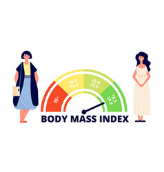 body mass index obese woman fit and fat lady and vector image