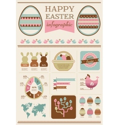 Happy Easter - infographic and elements vector image