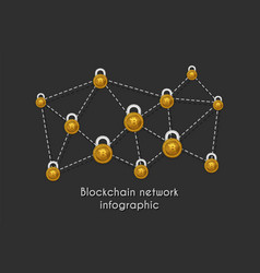 Blockchain network technology infographic vector
