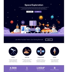 Space solar system website template with header vector