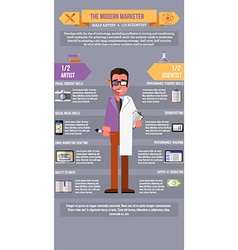 Modern Marketer infographic vector
