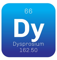 Dysprosium chemical element vector