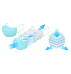 Protective mask realistic filter layers of vector