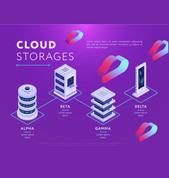 types of cloud storages on pink vector image