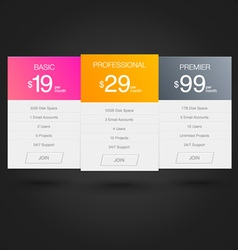 Three Pricing Tables for Web vector image