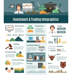 Investment And Trading Infographics vector