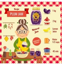 Plum Jam Recipe Flat Design vector image