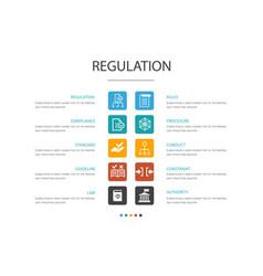 Regulation infographic 10 option concept vector