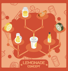 lemonade color isometric concept icons vector image