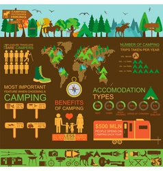 Camping outdoors hiking infographics Set elements vector