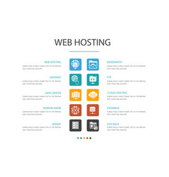 Web hosting infographic 10 option conceptdomain vector