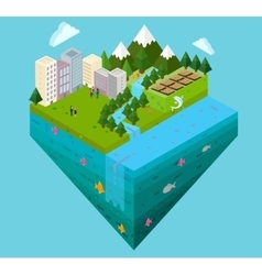 city landscape and water layer cross cut section vector image