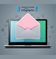 Digital gadget smartphone envelope tablet icon vector