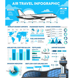 Air travel plane flights infographics and diagrams vector