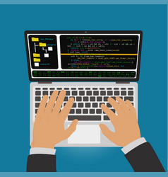 the programmer develops a program code in the vector image